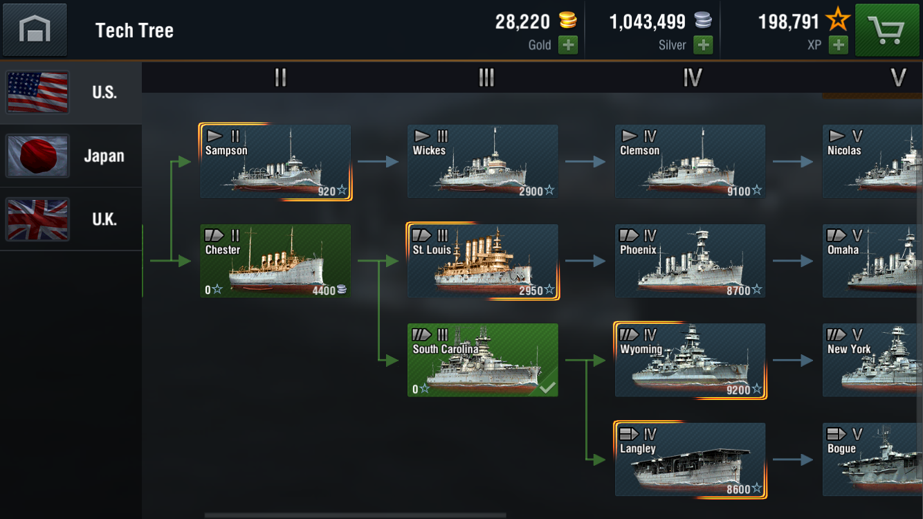 World of Warships Blitz: Could it be the next Top Mobile Game?
