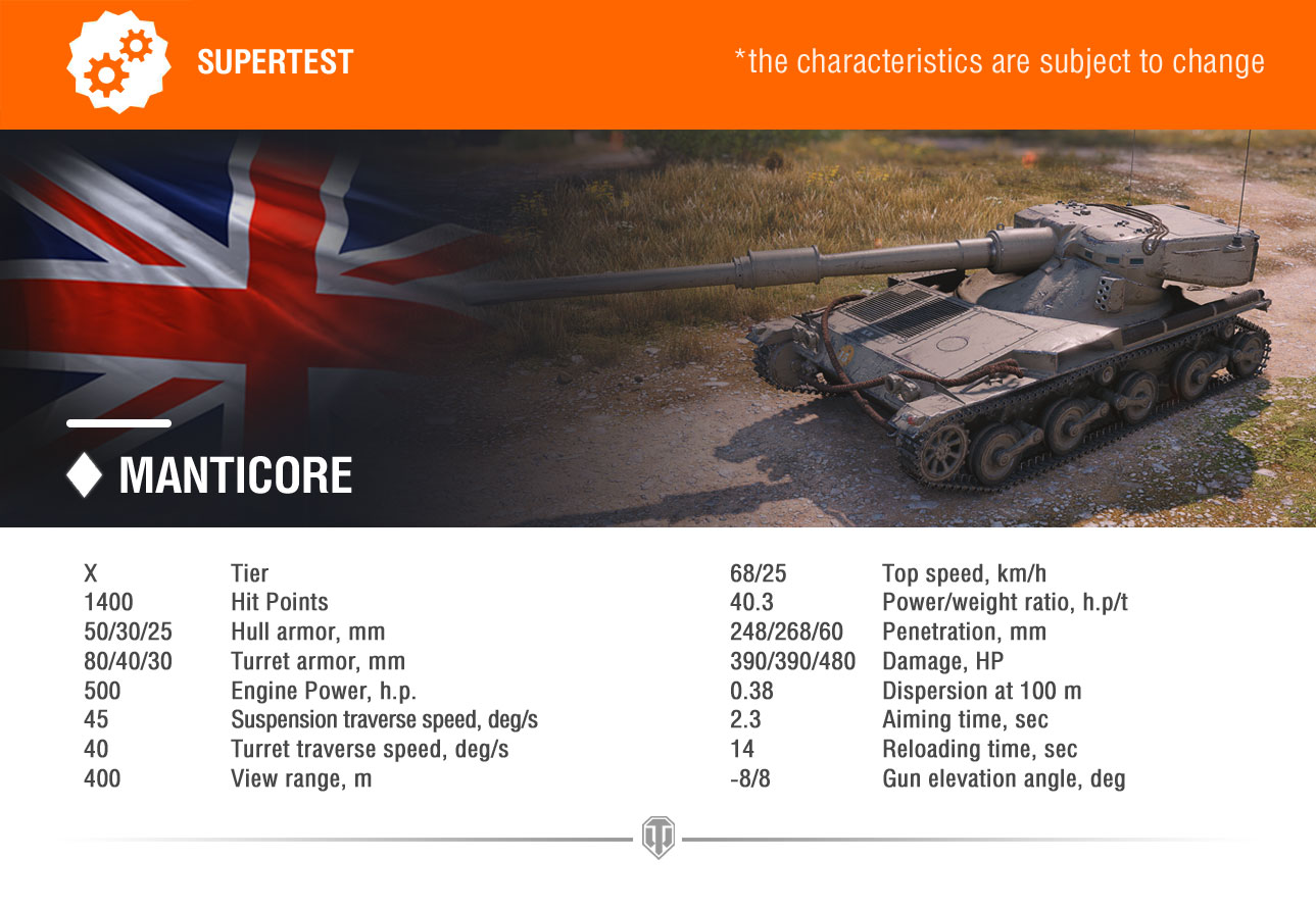 supertest Manticore EN - What the heck is the Manticore? (Tier X British Light Tank) Is it fake?